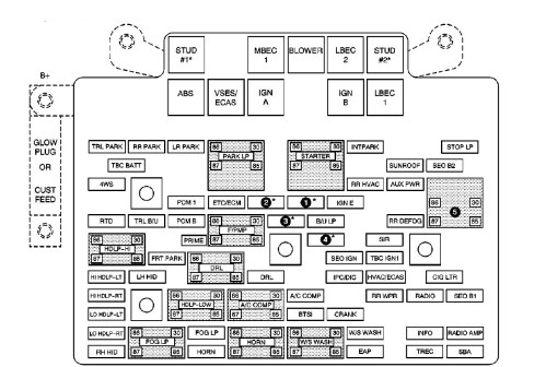 small resolution of 2006 gmc fuse diagram wiring diagram load gmc acadia fuse box diagram 2006 gmc fuse diagram