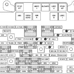 2002 Jeep Grand Cherokee Brake Light Wiring Diagram 1 Phase Motor Gmc Sierra Mk1 (2005) - Fuse Box Auto Genius