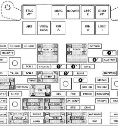 1990 chevy suburban fuse diagram cars trucks data wiring diagram 1990 chevy truck fuse box data [ 1069 x 738 Pixel ]