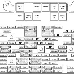 2004 Gmc Envoy Stereo Wiring Diagram Car Tow Bar Sierra Mk1 (2006) - Fuse Box Auto Genius