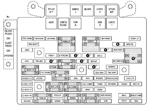 small resolution of gmc sierra mk1 2006 fuse box diagram auto genius 2006 gmc envoy fuse box diagram 2006 gmc fuse box