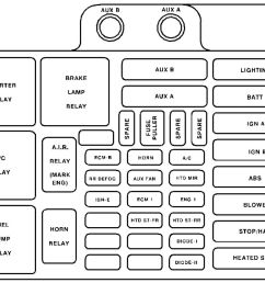 2003 gmc van fuse box auto electrical wiring diagram 2001 ford explorer sport fuse diagram 2001 [ 1126 x 876 Pixel ]