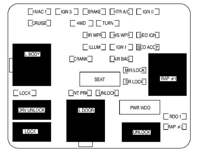 1999 gmc sierra fuse diagram  wiring diagram solidwindowa
