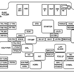 1998 Yamaha Blaster Wiring Diagram Goodman Air Handler Keeps Running For A 2003 Gmc Yukon - Auto Electrical