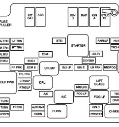gmc fuse box diagrams wiring diagram 2000 gmc sierra fuse diagram 2003 gmc fuse box diagram [ 1093 x 781 Pixel ]
