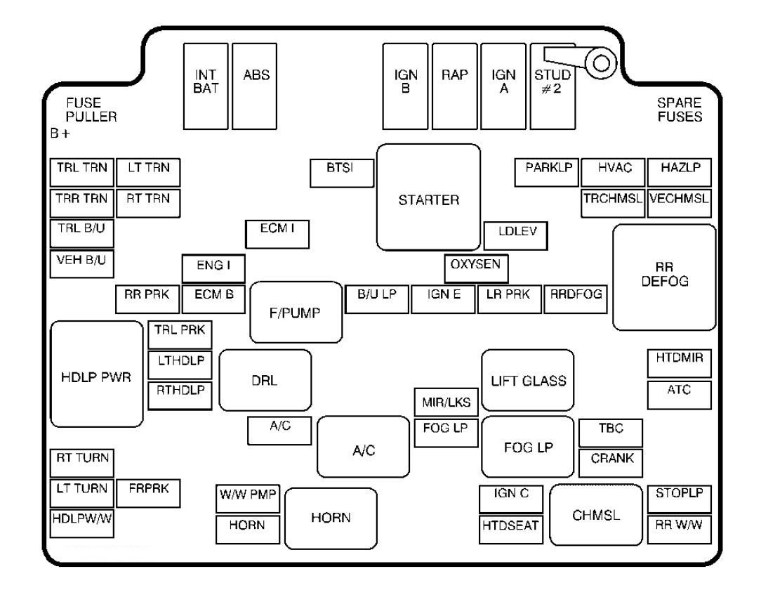 2000 chevy blazer 2 door under hood fuse box diagram