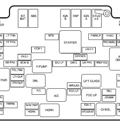 92 gmc sierra fuse box wiring diagram for you ford lcf fuse box 92 gmc safari [ 1084 x 857 Pixel ]