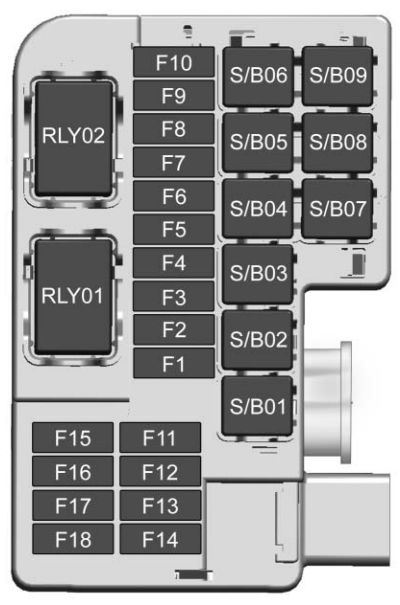 2010 Buick Lacrosse Rear Compartment Fuse Box Diagram
