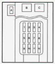 Geo Prizm (1996  1997)  fuse box diagram  Auto Genius