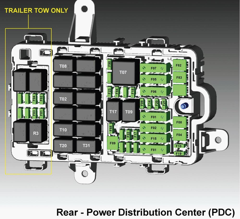 medium resolution of alfa romeo giulia fuse box diagram rear power distribution center pdc