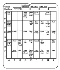 Buick Century (2001)  fuse box diagram | Auto Genius