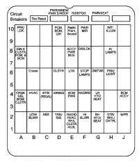 Buick Century (2004 - 2005) - fuse box diagram - Auto Genius