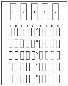 Buick LeSabre (1996  1998)  fuse box diagram  Auto Genius