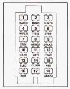 Buick Regal (1988  1993)  fuse box diagram  Auto Genius