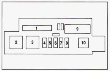 1994 Gmc Sierra Fuse Box Diagram Hazards Flasher : 48
