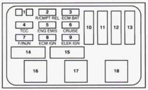 2000 Buick Regal Fuse Box • Wiring Diagram For Free