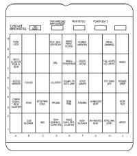 Buick Regal (2000) - fuse box diagram - Auto Genius