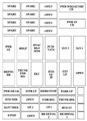Buick Riviera (1996)  fuse box diagram  Auto Genius