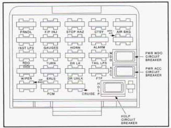 1995 Buick Fuse Box Diagram • Wiring Diagram For Free