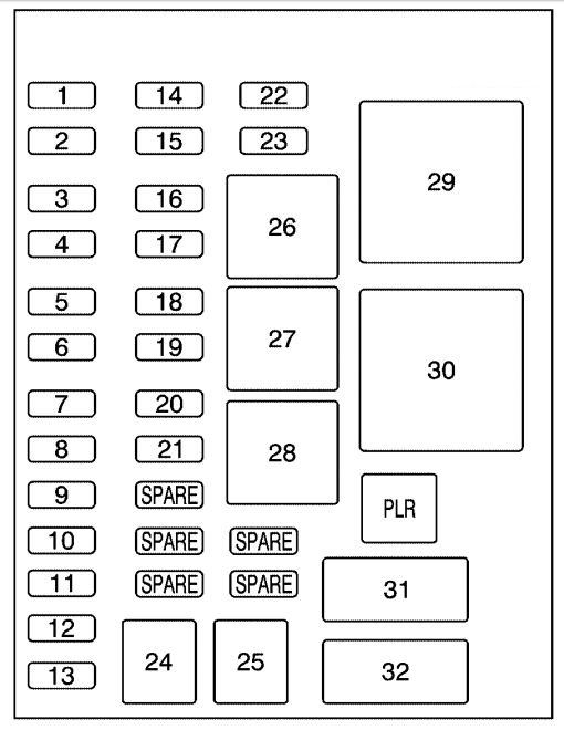 2005 Buick Lacrosse Fuse Box : 28 Wiring Diagram Images
