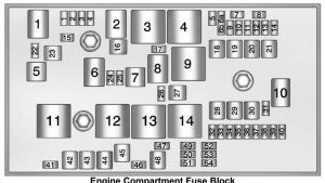 Buick Verano (2014  2015)  fuse box diagram  Auto Genius