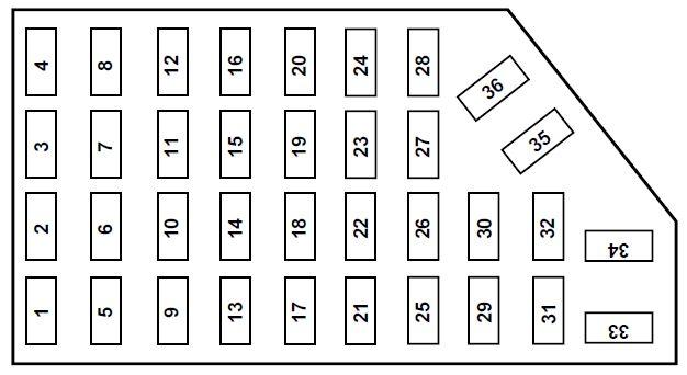[DIAGRAM] 05 Ford Explorer Fuse Diagram FULL Version HD