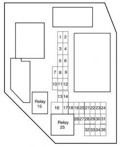 Ford Ranger (2006)  fuse box diagram  Auto Genius