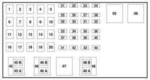 Ford Ranger (2010  2011)  fuse box diagram  Auto Genius