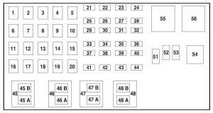 Ford Ranger (2001  2002)  fuse box diagram  Auto Genius