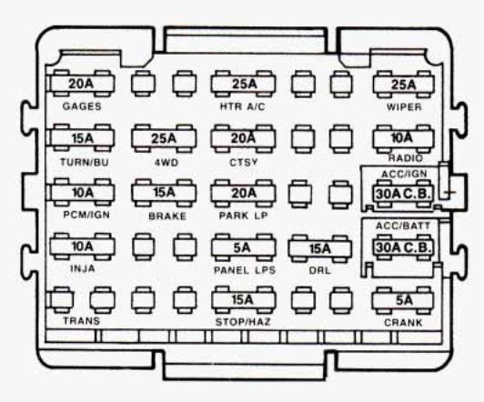 1991 Chevy Fuse Box Diagram - Engine Wiring Diagram on