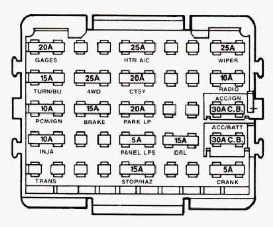 1996 chevy blazer wiring diagram 2001 ford f150 xl radio gmc sierra mk1 (1993 - 1994) fuse box auto genius
