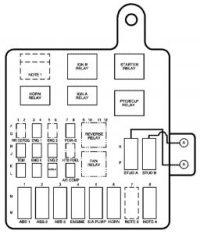 GMC Topkick (2008 - 2009) - fuse box diagram - Auto Genius