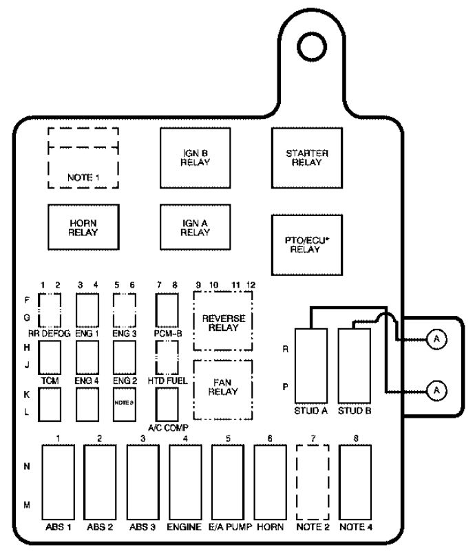 Gmc Fuse Box Diagrams Diagram Wiring C5500 Html