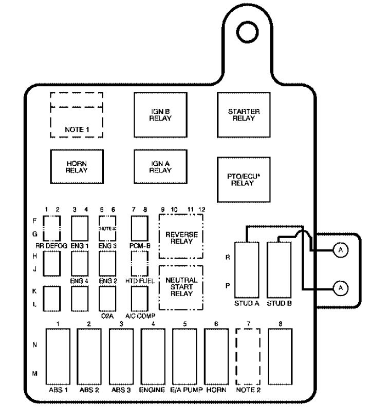 Under Hood Wiring Diagram For A 2000 Gmc C6500,Hood