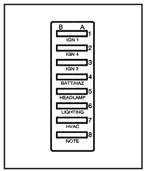 1995 Gmc Topkick Fuse Box : 25 Wiring Diagram Images