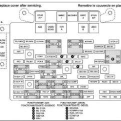 Dual Battery Wiring Diagram For Smoke Alarms Gmc Yukon (2003 - 2004) Fuse Box Auto Genius