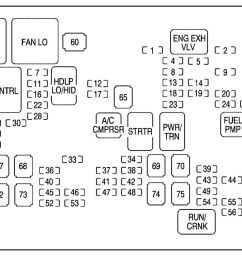 07 gmc fuse box diagram [ 1618 x 757 Pixel ]