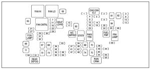GMC Yukon (2007)  fuse box diagram  Auto Genius