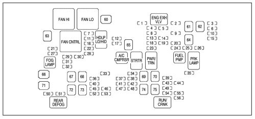 small resolution of 07 gmc fuse box diagram