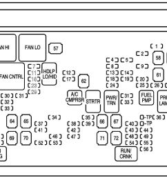 gmc yukon 2008 fuse box diagram auto genius 2008 gmc yukon radio wiring diagram 2008 gmc yukon fuse diagram [ 1176 x 832 Pixel ]