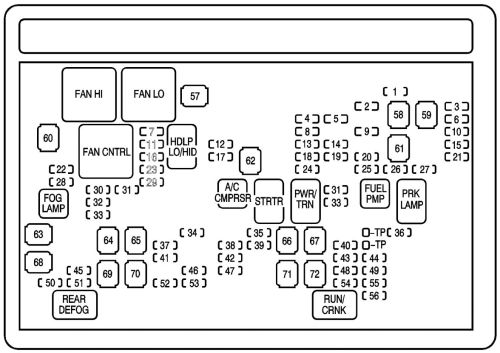 small resolution of 2008 yukon fuse box electrical schematic wiring diagram 2008 gmc yukon xl fuse box