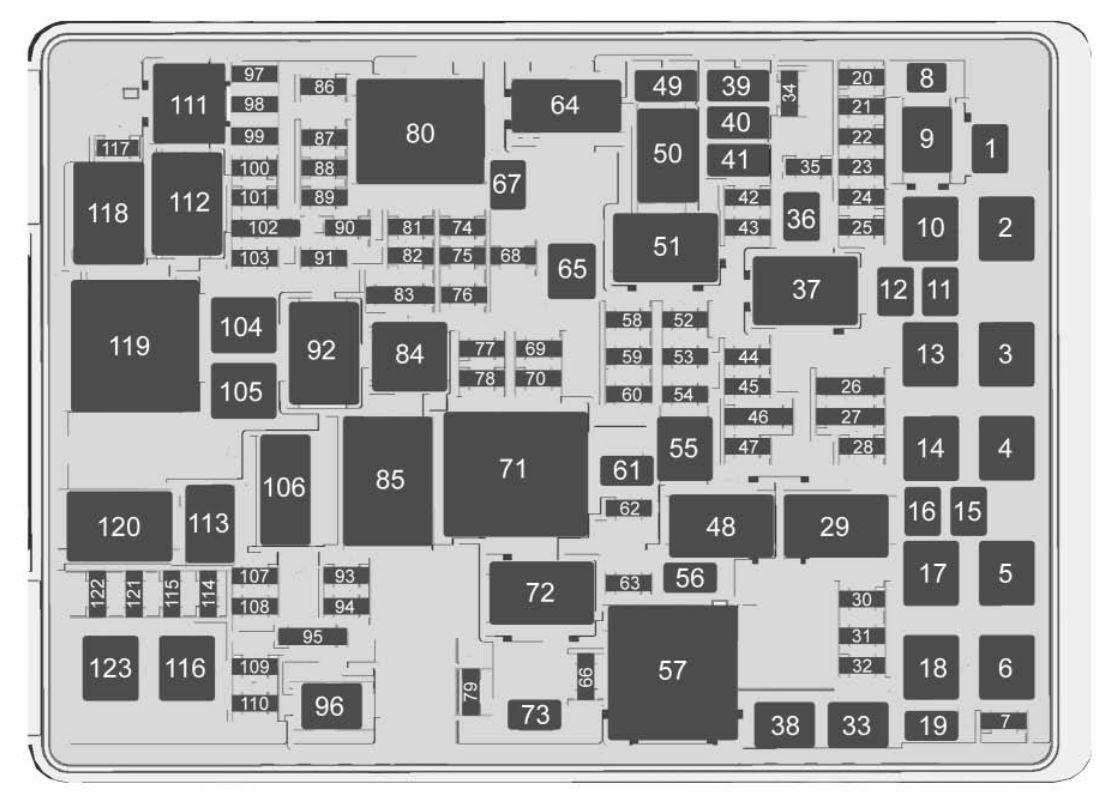 hight resolution of gmc yukon 2017 fuse box diagram