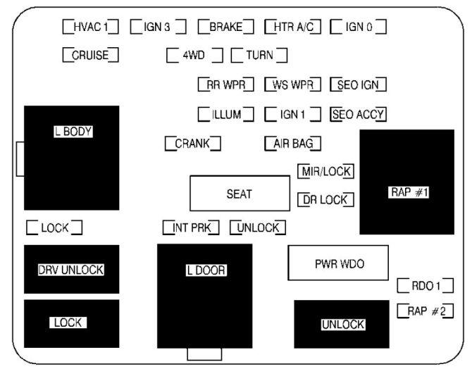 gmc yukon 2000  2001  fuse box diagram  auto genius