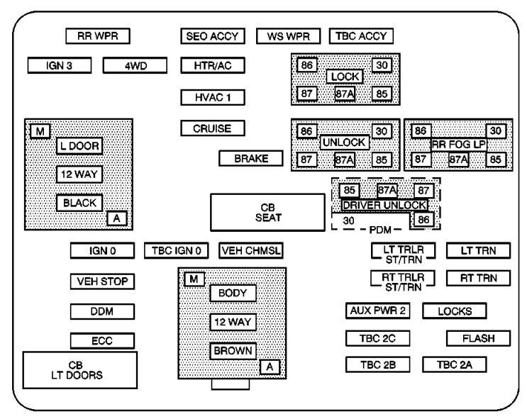 2006 gmc c5500 fuse box location