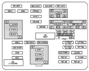 GMC Yukon (2003  2004)  fuse box diagram  Auto Genius