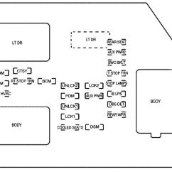 2007 Chevy Cobalt Radio Wiring Diagram 2 Wire Alternator 2013 Gmc Terrain Fuse Box - Imageresizertool.com