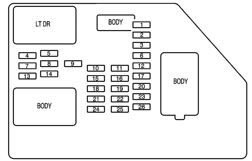 2008 Envoy Denali Fuse Box Diagram : 34 Wiring Diagram