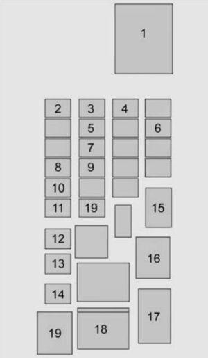 GMC Yukon (2015  2016)  fuse box diagram  Auto Genius