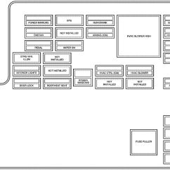 Electronic Door Lock Wiring Diagram Home Electrical Diagrams Uk Saturn Aura (2008) - Fuse Box Auto Genius