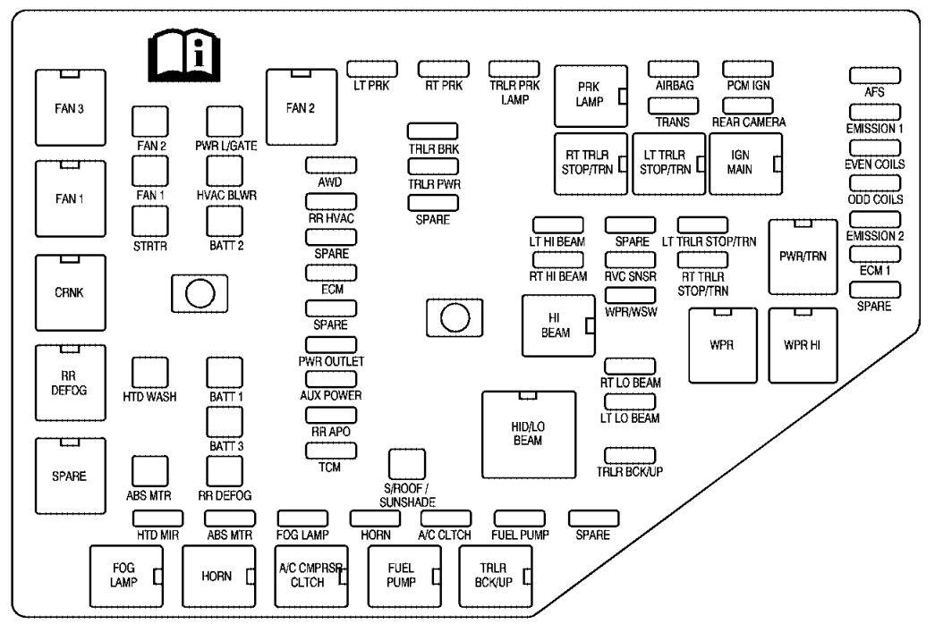 2004 saturn ion 2 fuse box location wiring diagram z12007 saturn ion fuse  box wiring diagram